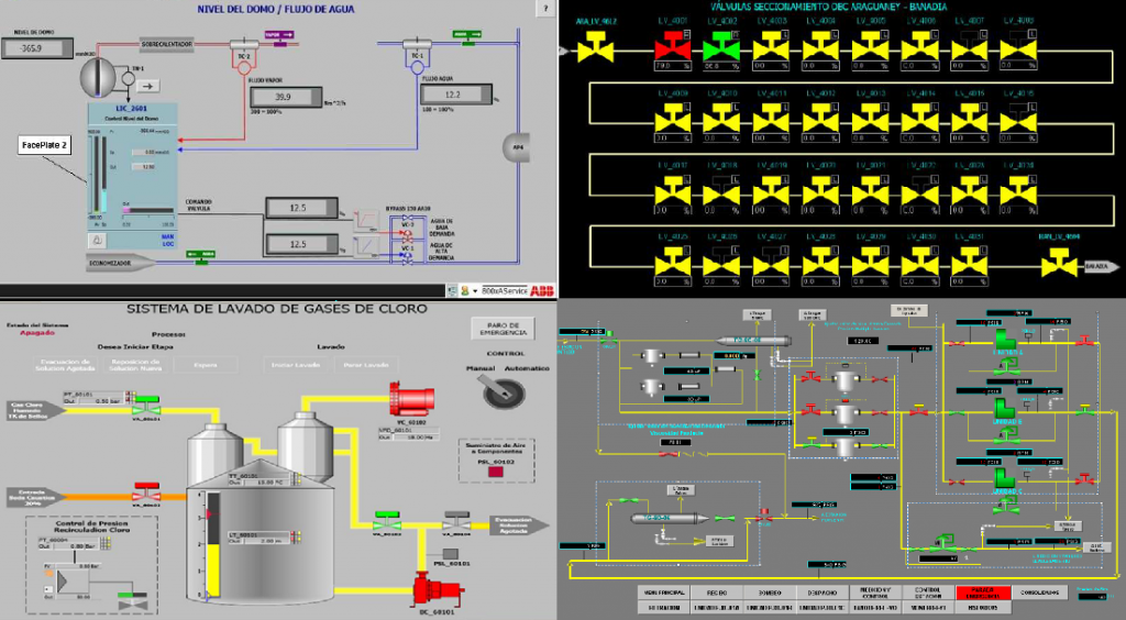 Servicios de Ingeniería en Sistemas de Control